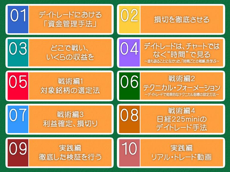 柴垣デイトレード塾 中身のまとめ.png